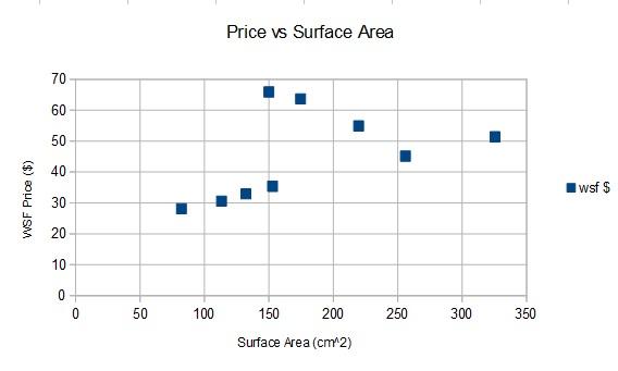 pricing charts wsf 2.jpg