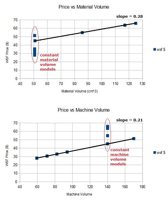 pricing charts wsf.jpg