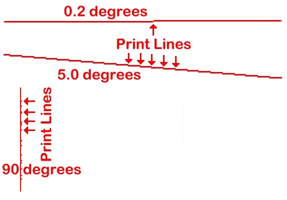 PrintLines.jpg