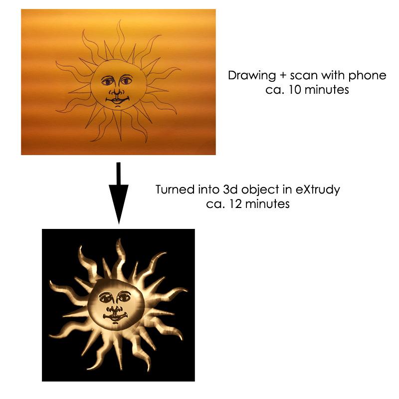 sun_overview.jpg