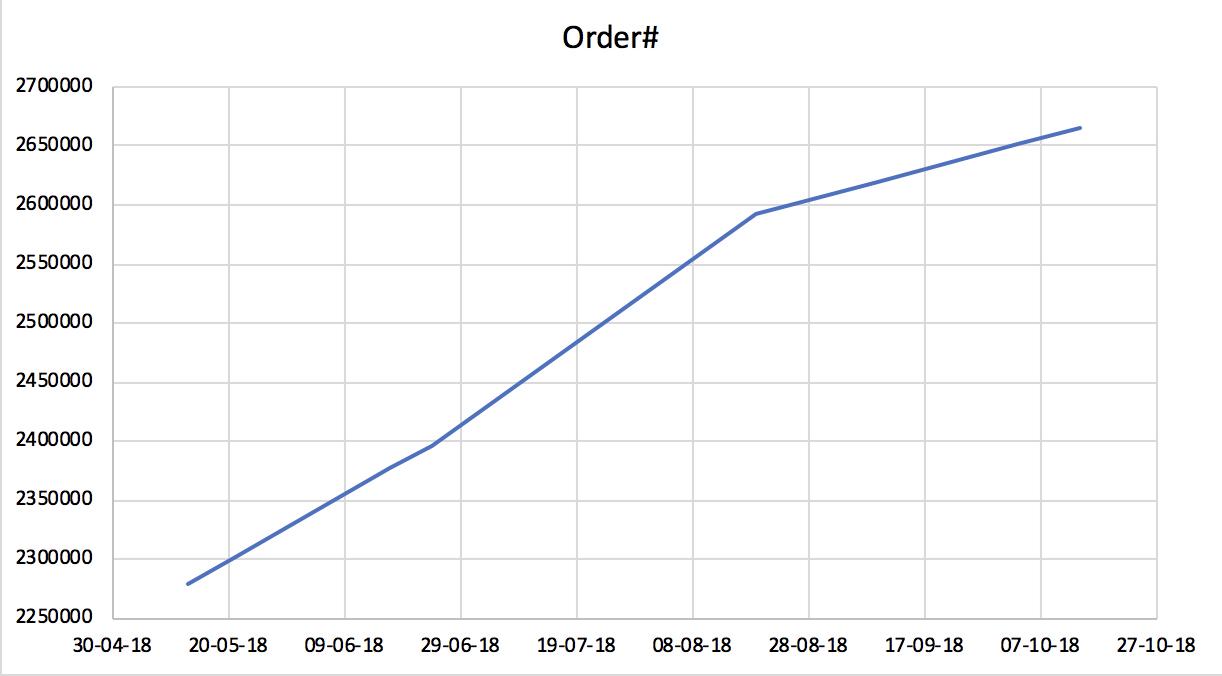 SW-Order.jpg